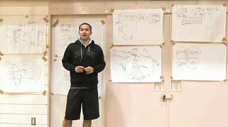 考えるバスケットの会【会長】中川直之