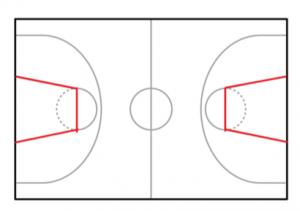 初心者必見!バスケの超基本ルール5つと知ってより楽しい3つの魅力!