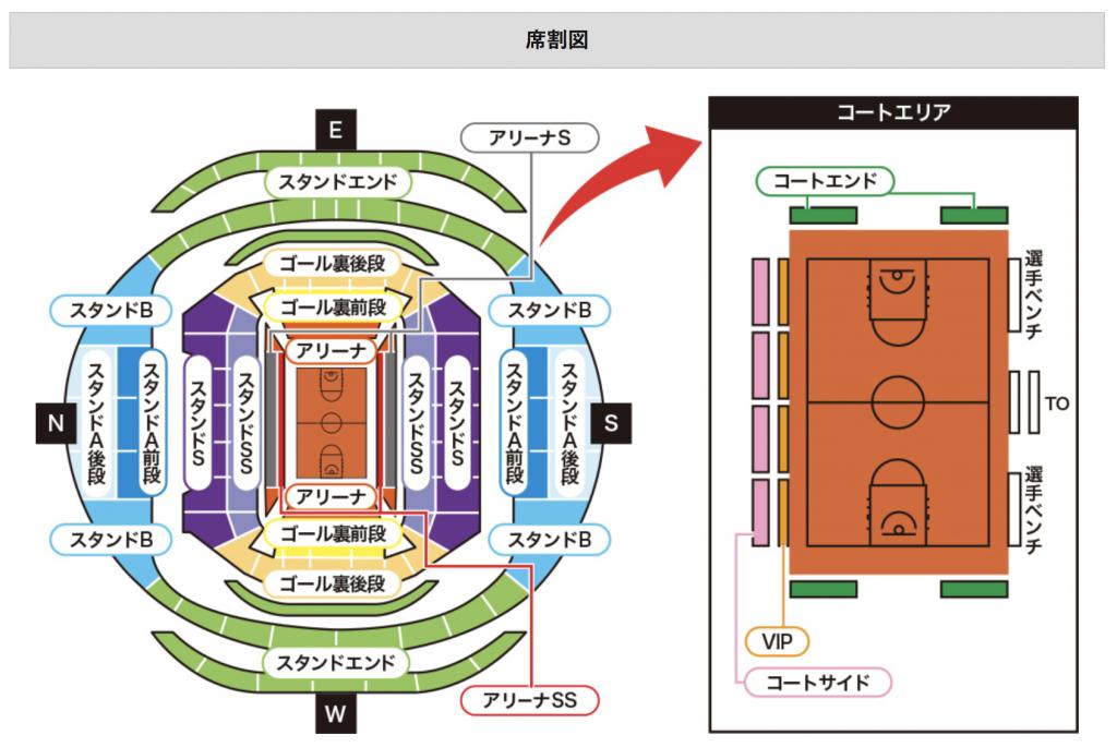 2019年NBAジャパンゲームのチケット価格一覧