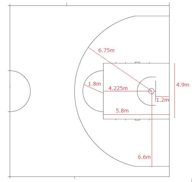 【完全版】バスケットボールのコートのサイズ・各ラインの意味を初心者向けに分かりやすく解説します!【完全版】バスケットボールのコートのサイズ・各ラインの意味を初心者向けに分かりやすく解説します!