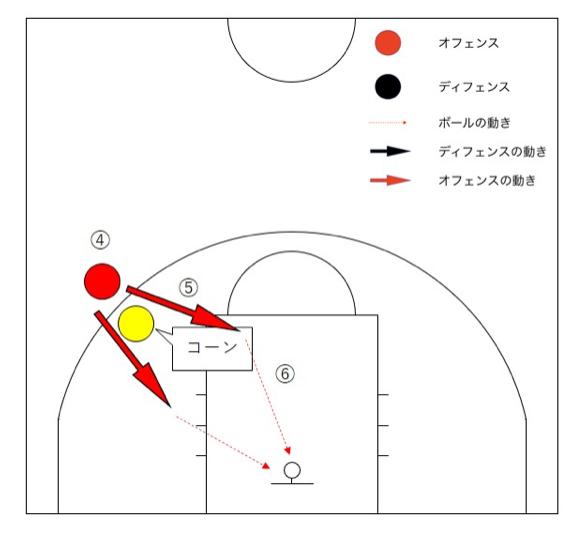 【保存版】バスケのドライブを強みにする7つのコツや練習方法を徹底解説!