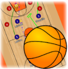 バスケのゲームおすすめ31選!無料・有料・オンラインゲームにプレーに役立つアプリも全て紹介