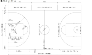 【完全保存版】バスケの作戦盤おすすめ12選!タイプ別に選び方やメリット・デメリットを徹底解説!